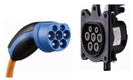 Conector Tipo 2 o Mennekes para carga de coches eléctricos.